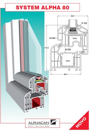stavbno pohištvo-aspekta okna